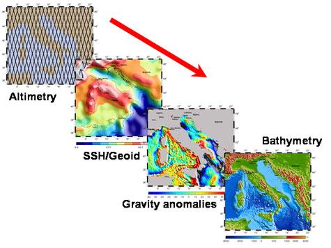 Geodesy And Geophysics Aviso