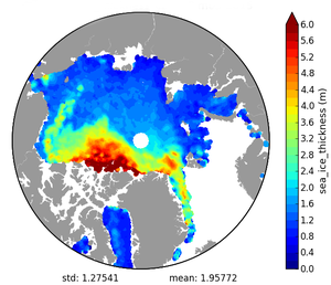Sea ice thickness over the Arctic Ocean