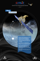 CFOSAT poster explained the goals of the mission by measuring wind and waves