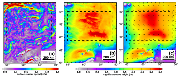 Maps for 16 September at 18:00 UTC for (a) surface current magnitude modeled by MITgcm, (b) the modeled significant wave height when the current forcing is included in WAVEWATCH III, (c) wind direction from ECMWF (arrows) and modeled significant wave height without effects of currents. The dashed box is the region used for spectral analysis (Credits Ifremer)
